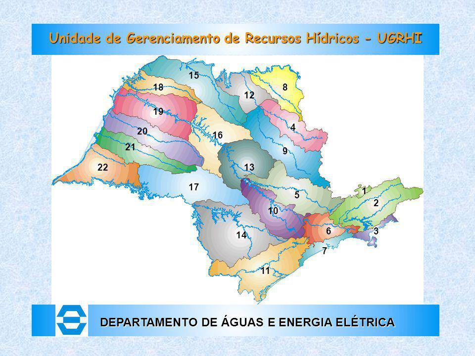DEPARTAMENTO DE ÁGUAS E ENERGIA ELÉTRICA 22 21 20 19 18 15 17 16 12 8 13 9 4 14 11 10 5 6 2 7 3 1 Unidade de Gerenciamento de Recursos Hídricos - UGRH