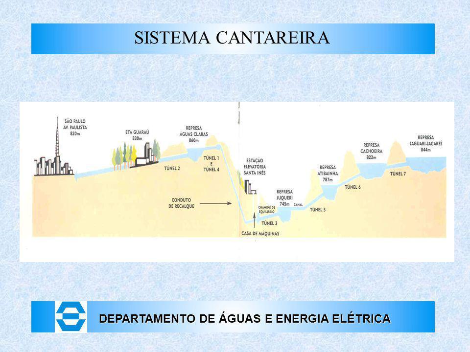 DEPARTAMENTO DE ÁGUAS E ENERGIA ELÉTRICA SISTEMA CANTAREIRA