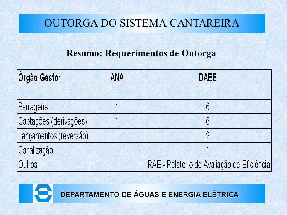 DEPARTAMENTO DE ÁGUAS E ENERGIA ELÉTRICA OUTORGA DO SISTEMA CANTAREIRA Resumo: Requerimentos de Outorga