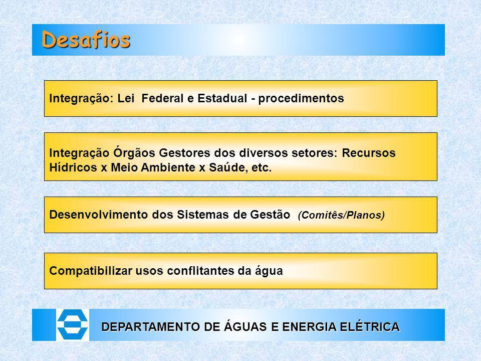 DEPARTAMENTO DE ÁGUAS E ENERGIA ELÉTRICA Desafios Integração: Lei Federal e Estadual - procedimentos Integração Órgãos Gestores dos diversos setores: