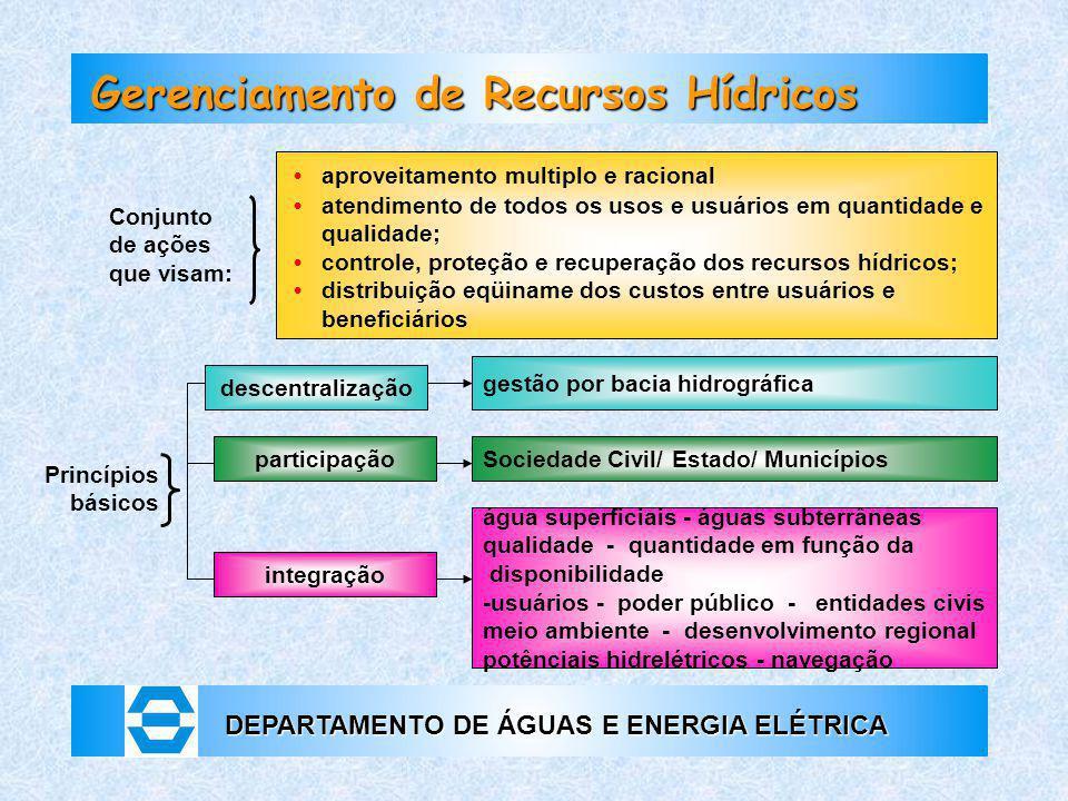 DEPARTAMENTO DE ÁGUAS E ENERGIA ELÉTRICA aproveitamento multiplo e racional atendimento de todos os usos e usuários em quantidade e qualidade; control
