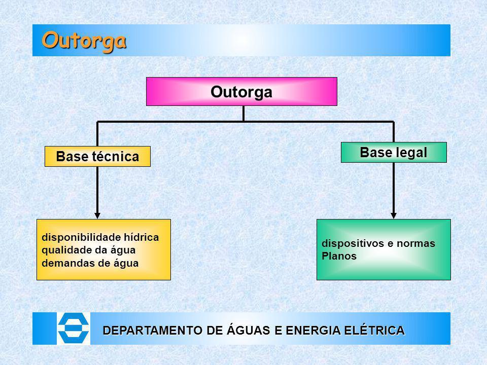 DEPARTAMENTO DE ÁGUAS E ENERGIA ELÉTRICA Outorga Outorga Base técnica Base legal disponibilidade hídrica qualidade da água demandas de água dispositiv