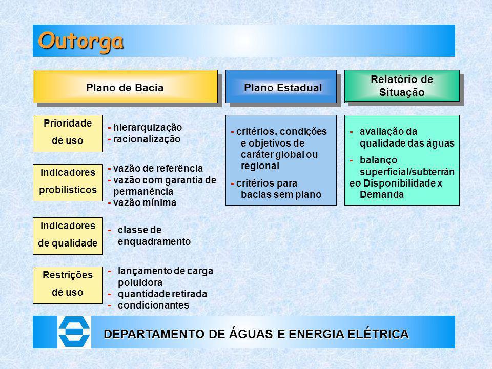 DEPARTAMENTO DE ÁGUAS E ENERGIA ELÉTRICA Outorga - hierarquização - racionalização - vazão de referência - vazão com garantia de permanência - vazão m