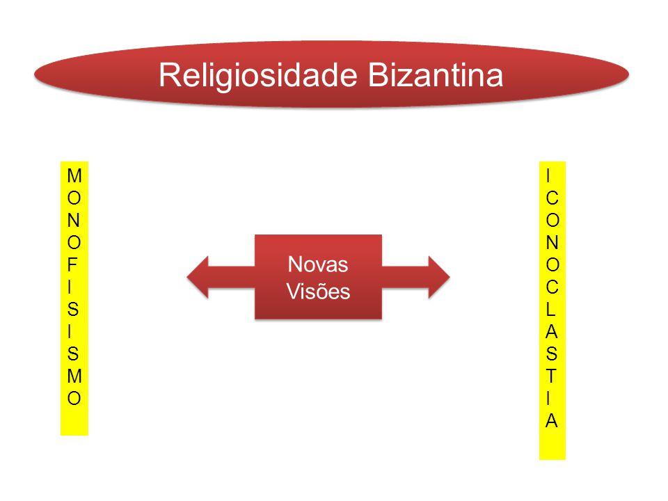 Religiosidade Bizantina Novas Visões MONOFISISMOMONOFISISMO ICONOCLASTIAICONOCLASTIA