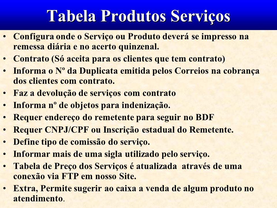 Tabela Produtos Serviços Configura onde o Serviço ou Produto deverá se impresso na remessa diária e no acerto quinzenal. Contrato (Só aceita para os c