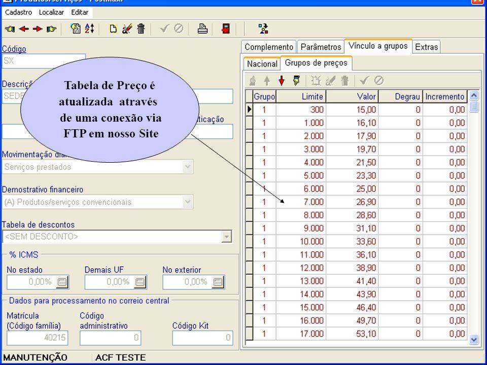 Tabela de Preço é atualizada através de uma conexão via FTP em nosso Site