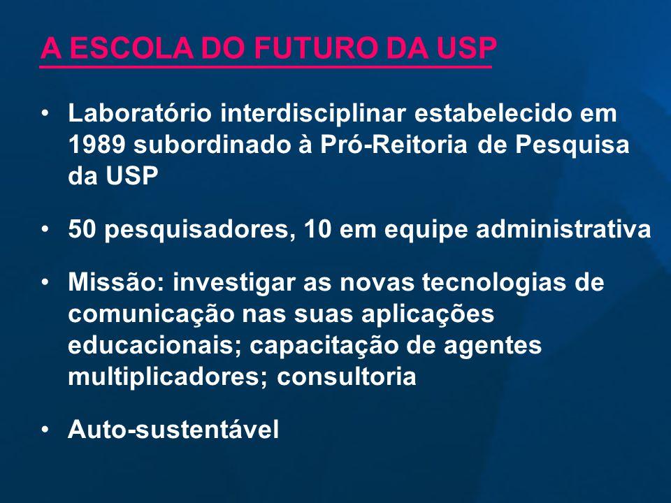 A ESCOLA DO FUTURO DA USP Laboratório interdisciplinar estabelecido em 1989 subordinado à Pró-Reitoria de Pesquisa da USP 50 pesquisadores, 10 em equi