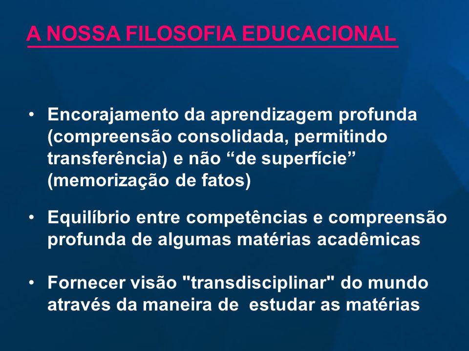 """Encorajamento da aprendizagem profunda (compreensão consolidada, permitindo transferência) e não """"de superfície"""" (memorização de fatos) Equilíbrio ent"""