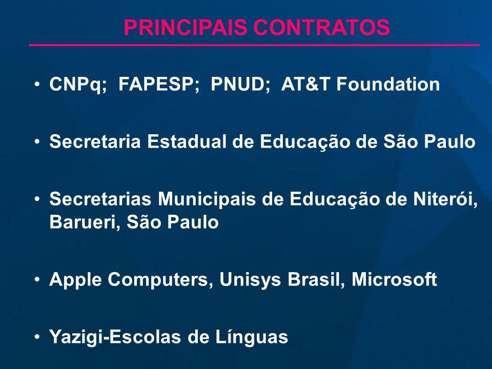 CNPq; FAPESP; PNUD; AT&T Foundation Secretaria Estadual de Educação de São Paulo Secretarias Municipais de Educação de Niterói, Barueri, São Paulo App
