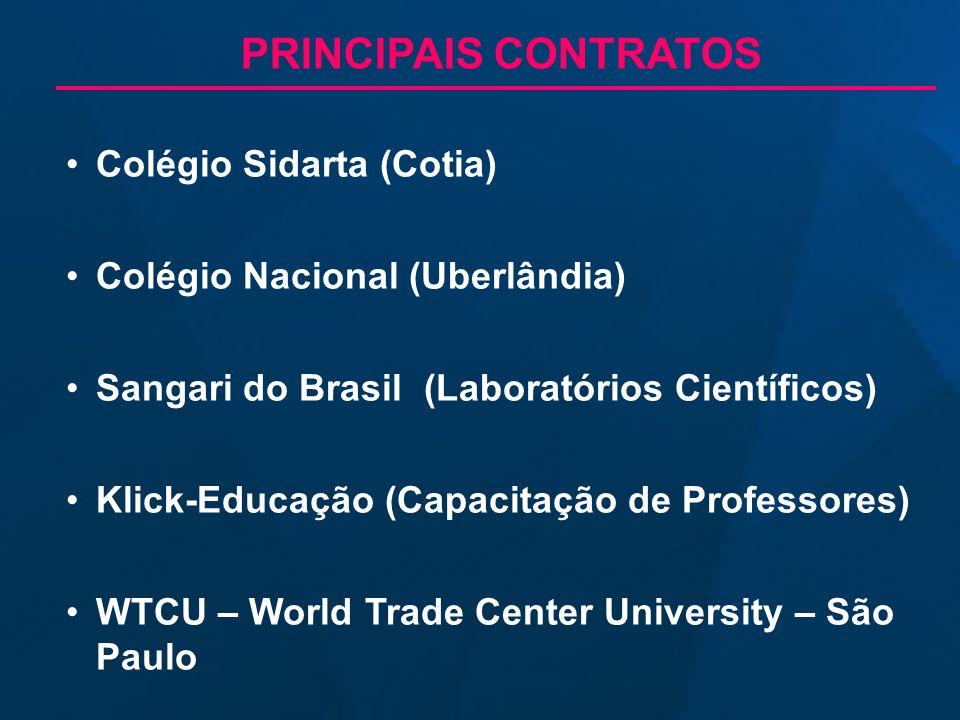 Colégio Sidarta (Cotia) Colégio Nacional (Uberlândia) Sangari do Brasil (Laboratórios Científicos) Klick-Educação (Capacitação de Professores) WTCU –