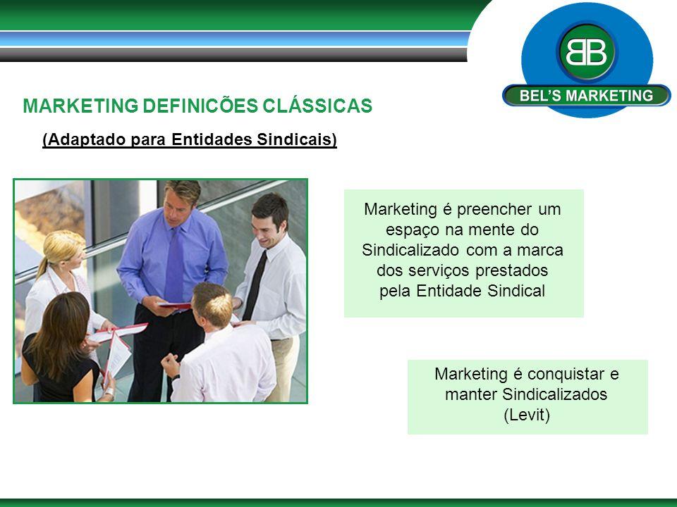 MARKETING DEFINICÕES CLÁSSICAS (Adaptado para Entidades Sindicais) Marketing é preencher um espaço na mente do Sindicalizado com a marca dos serviços
