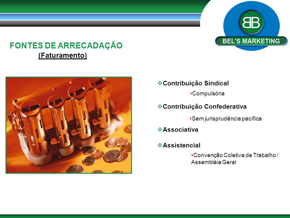 FONTES DE ARRECADAÇÃO (Faturamento)  Contribuição Sindical  Contribuição Confederativa  Associativa  Assistencial Compulsória Sem jurisprudência p