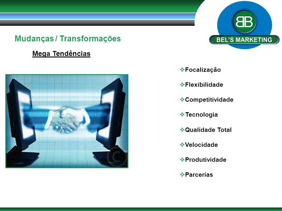 Mudanças / Transformações Mega Tendências  Focalização  Flexibilidade  Competitividade  Tecnologia  Qualidade Total  Velocidade  Produtividade