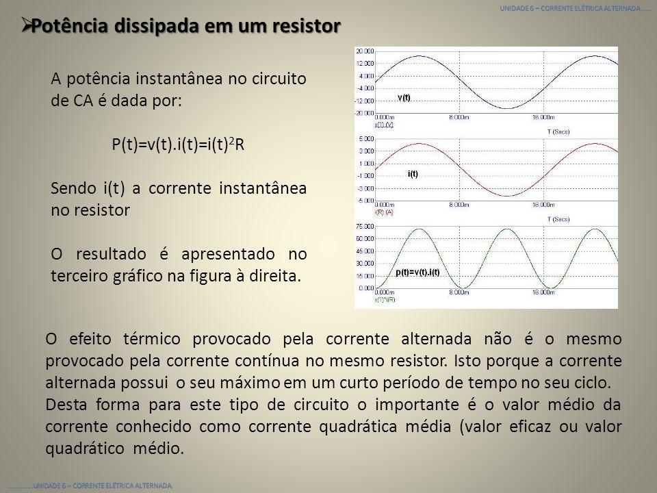 UNIDADE 6 – CORRENTE ELÉTRICA ALTERNADA...................UNIDADE 6 – CORRENTE ELÉTRICA ALTERNADA. Resistores em um Circuito de CA Resistores em um Ci
