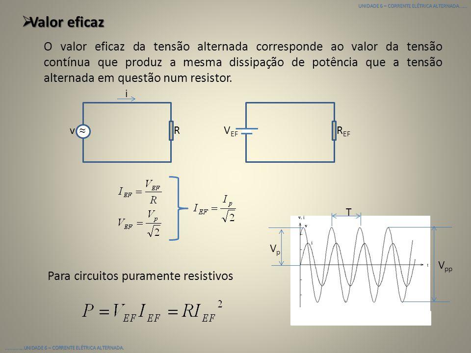 UNIDADE 6 – CORRENTE ELÉTRICA ALTERNADA...................UNIDADE 6 – CORRENTE ELÉTRICA ALTERNADA.  Potência dissipada em um resistor A potência inst