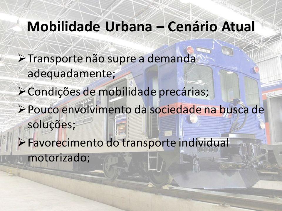 Mobilidade Urbana – Cenário Atual  Transporte não supre a demanda adequadamente;  Condições de mobilidade precárias;  Pouco envolvimento da sociedade na busca de soluções;  Favorecimento do transporte individual motorizado;