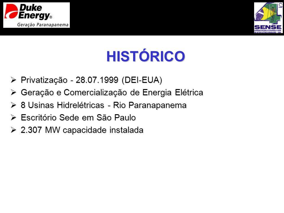  Privatização - 28.07.1999 (DEI-EUA)  Geração e Comercialização de Energia Elétrica  8 Usinas Hidrelétricas - Rio Paranapanema  Escritório Sede em