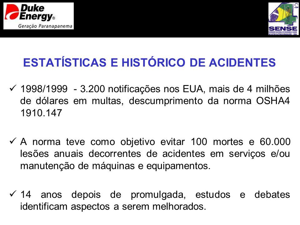 ESTATÍSTICAS E HISTÓRICO DE ACIDENTES 1998/1999 - 3.200 notificações nos EUA, mais de 4 milhões de dólares em multas, descumprimento da norma OSHA4 19