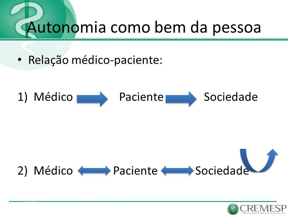 Autonomia como bem da pessoa Relação médico-paciente: 1) Médico Paciente Sociedade 2) Médico Paciente Sociedade