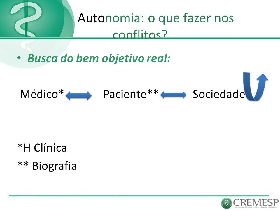 Autonomia: o que fazer nos conflitos? Busca do bem objetivo real: Médico* Paciente** Sociedade *H Clínica ** Biografia