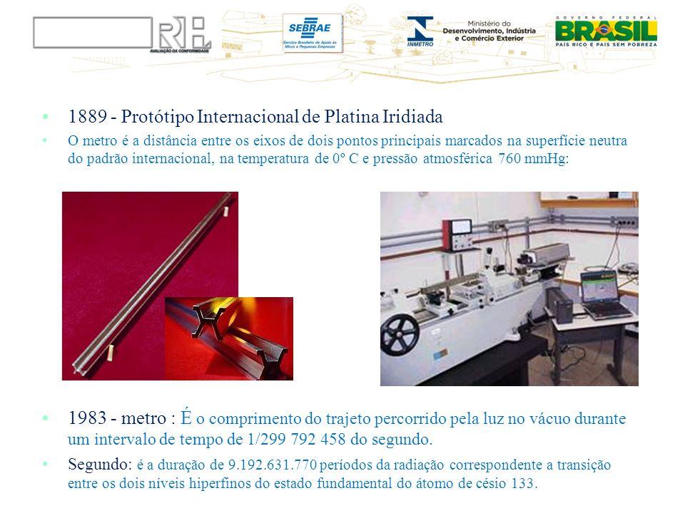 1889 - Protótipo Internacional de Platina Iridiada O metro é a distância entre os eixos de dois pontos principais marcados na superfície neutra do pad