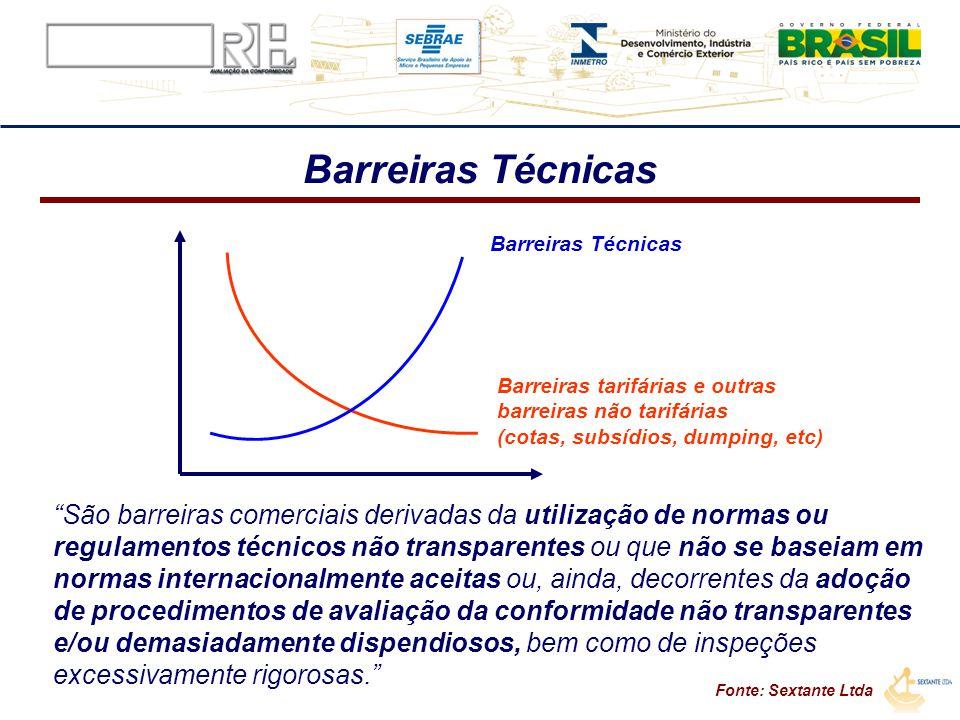 """Barreiras Técnicas Barreiras tarifárias e outras barreiras não tarifárias (cotas, subsídios, dumping, etc) Barreiras Técnicas """"São barreiras comerciai"""