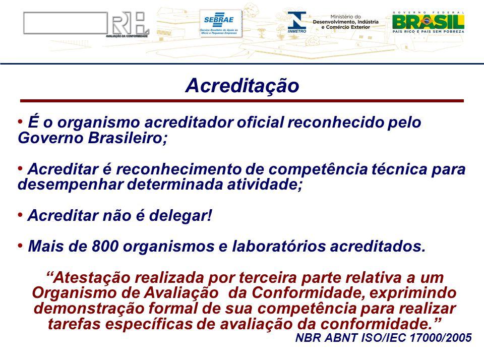 Acreditação É o organismo acreditador oficial reconhecido pelo Governo Brasileiro; Acreditar é reconhecimento de competência técnica para desempenhar