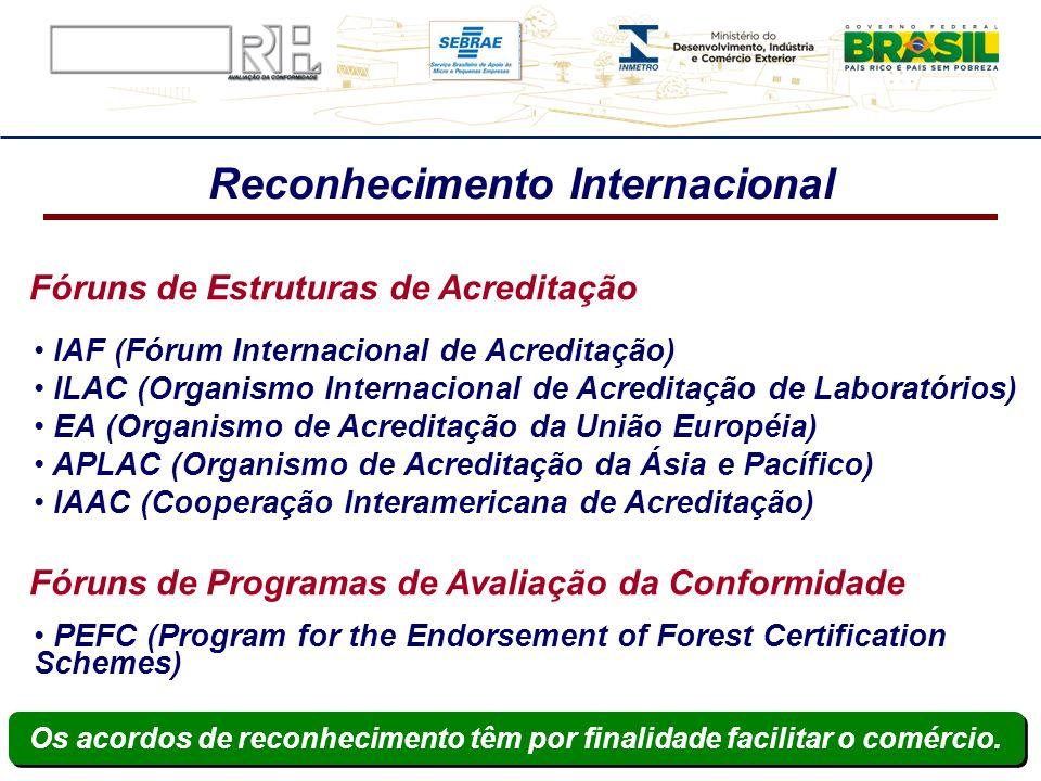 Reconhecimento Internacional Fóruns de Estruturas de Acreditação Fóruns de Programas de Avaliação da Conformidade IAF (Fórum Internacional de Acredita