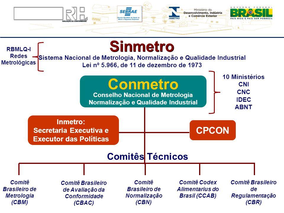 Sinmetro Sistema Nacional de Metrologia, Normalização e Qualidade Industrial Lei nº 5.966, de 11 de dezembro de 1973 Conmetro Conselho Nacional de Met
