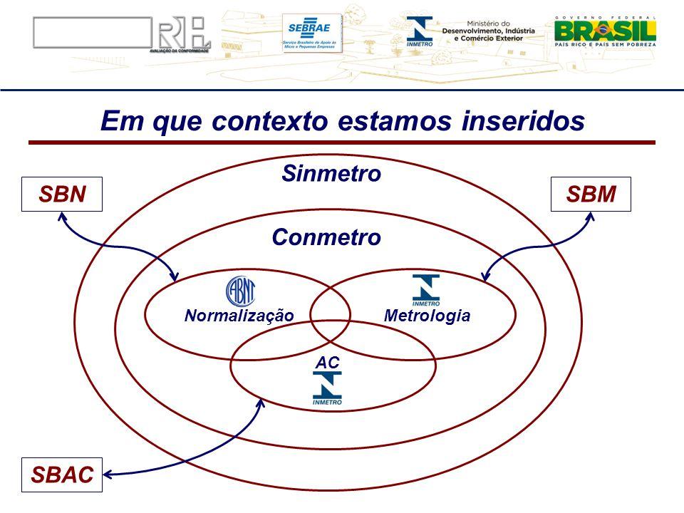 Sinmetro Conmetro NormalizaçãoMetrologia AC Em que contexto estamos inseridos SBAC SBNSBM