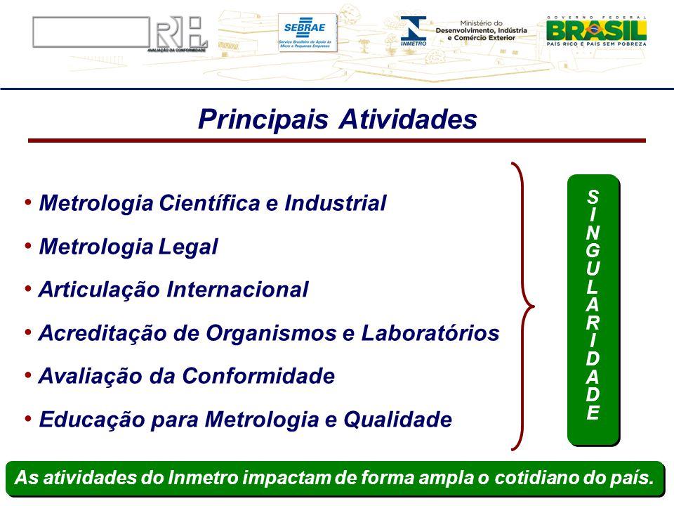 Metrologia Científica e Industrial Metrologia Legal Articulação Internacional Acreditação de Organismos e Laboratórios Avaliação da Conformidade Educa