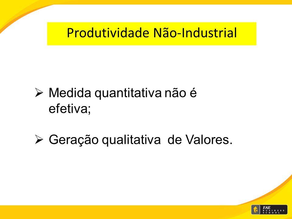 Fatores de aumento de produtividade  Habilidade da força de trabalho;  Fatores organizacionais: de 2% a 20%de Ganhosde Produtividade;