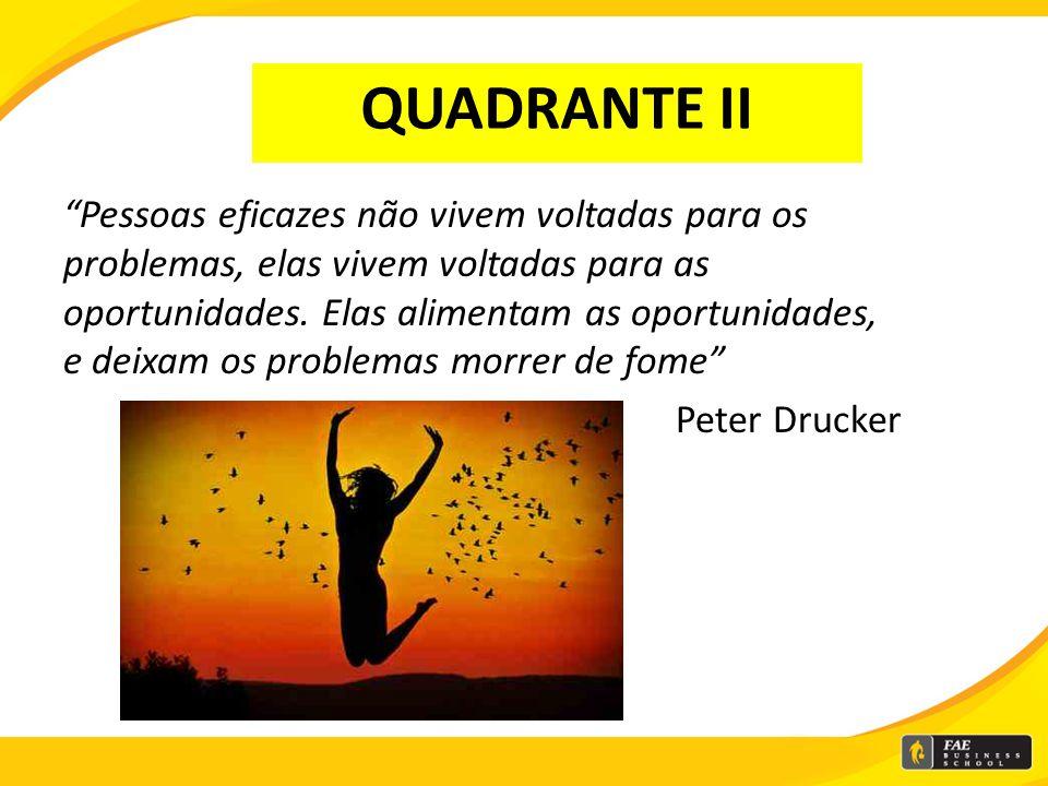 Quadrante II está no centro do gerenciamento pessoal eficaz, pois trabalha com questões não urgentes e importantes. As atividades estão focadas nos re