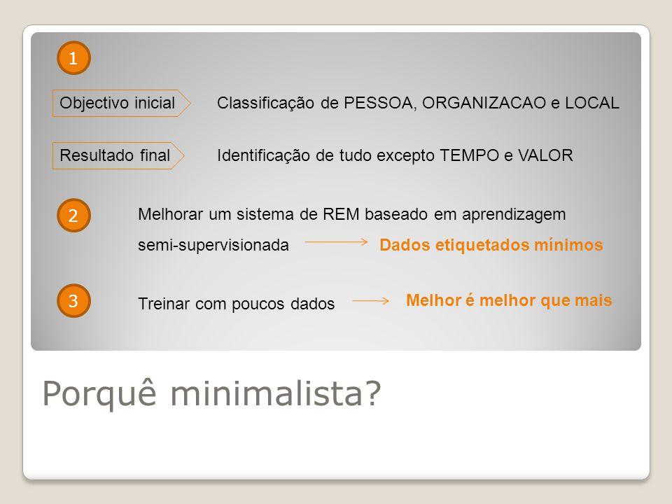 Porquê minimalista? Objectivo inicial Classificação de PESSOA, ORGANIZACAO e LOCAL Resultado final Identificação de tudo excepto TEMPO e VALOR 1 Melho