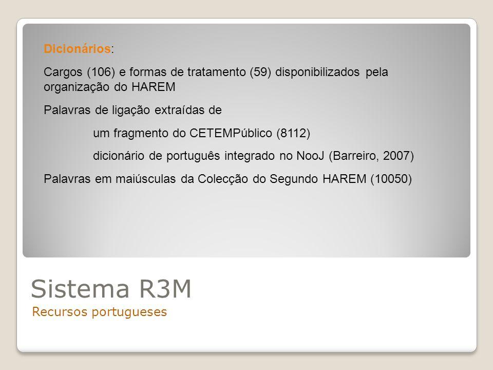 Sistema R3M Recursos portugueses Padrões: Conjunto de padrões para delimitação de candidatos a EM Conjunto de padrões para identificação do contexto envolvente da EM Material de treino: Floresta sintáctica (Afonso et al., 2001), para treino de analisador morfo- sintáctico Colecções dourada e HAREM do Primeiro HAREM, para treino do classificador de EM Colecção dourada do Mini-HAREM, para teste do classificador de EM