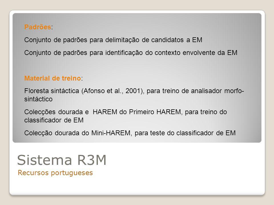 Sistema R3M Recursos portugueses Padrões: Conjunto de padrões para delimitação de candidatos a EM Conjunto de padrões para identificação do contexto e