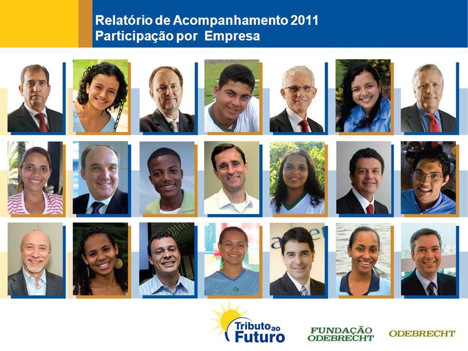 Relatório de Acompanhamento 2011 Participação por Empresa