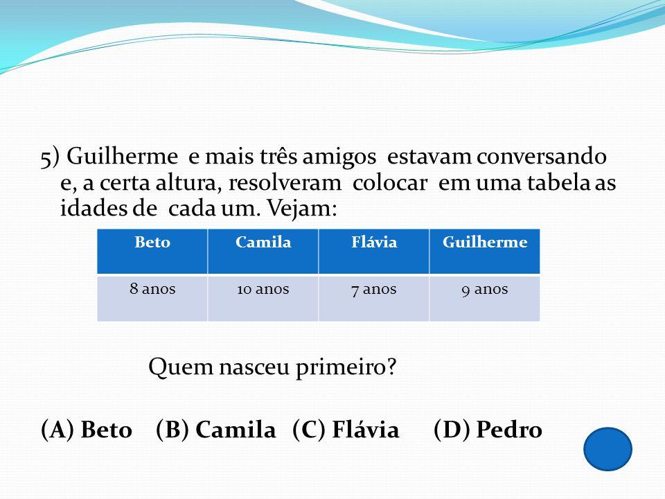 5) Guilherme e mais três amigos estavam conversando e, a certa altura, resolveram colocar em uma tabela as idades de cada um.