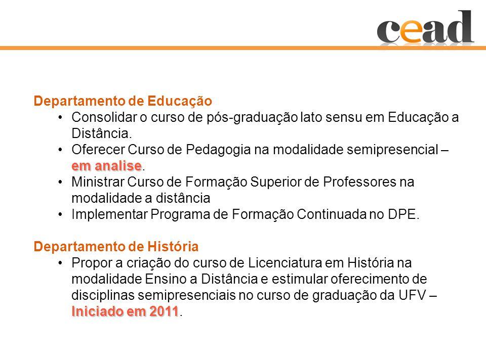 Departamento de Educação Consolidar o curso de pós-graduação lato sensu em Educação a Distância.