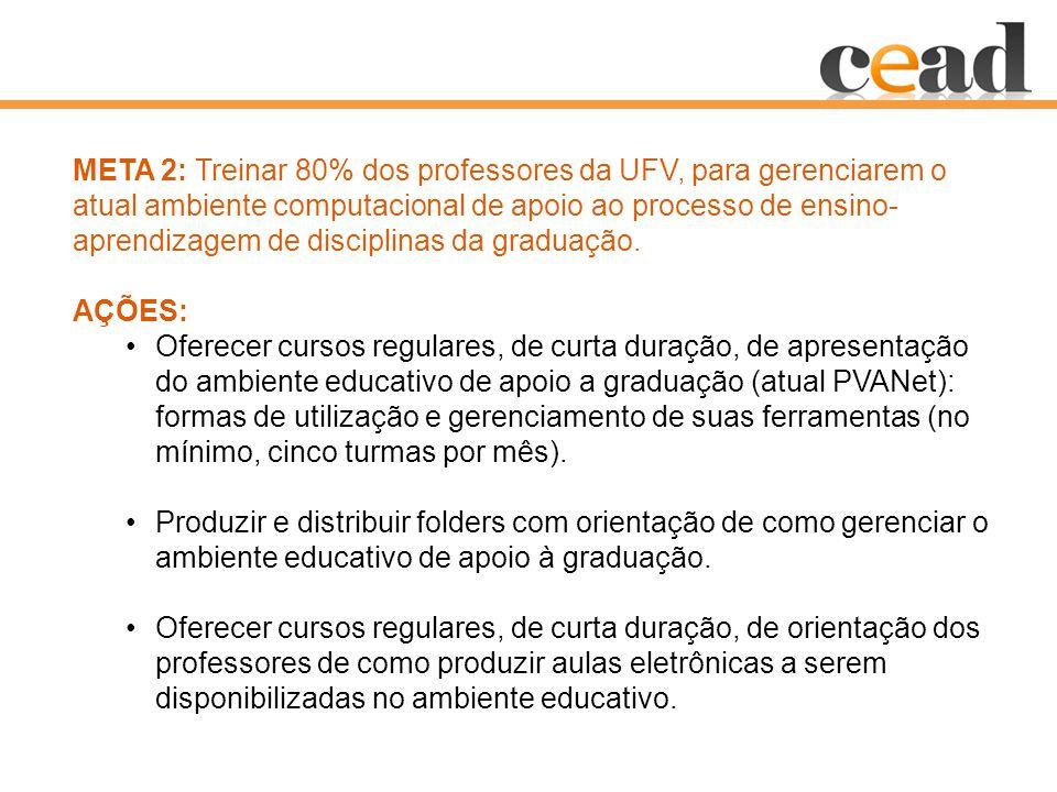 META 2: Treinar 80% dos professores da UFV, para gerenciarem o atual ambiente computacional de apoio ao processo de ensino- aprendizagem de disciplinas da graduação.
