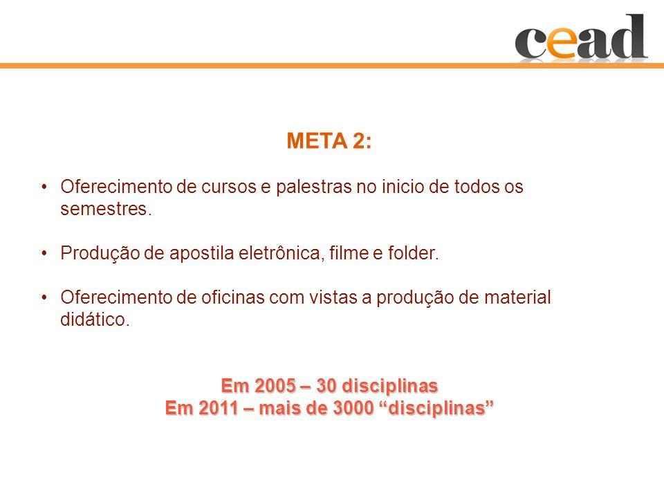 META 2: Oferecimento de cursos e palestras no inicio de todos os semestres.