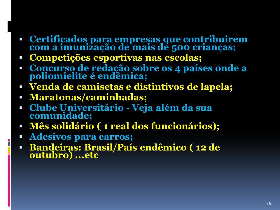  Certificados para empresas que contribuirem com a imunização de mais de 500 crianças;  Competições esportivas nas escolas;  Concurso de redação so
