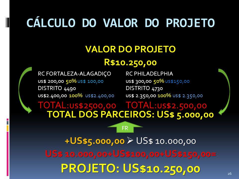 CÁLCULO DO VALOR DO PROJETO VALOR DO PROJETO R$10.250,00 TOTAL DOS PARCEIROS: US$ 5.000,00 +US$5.000,00  US$ 10.000,00 US$ 10.000,00+US$100,00+US$150