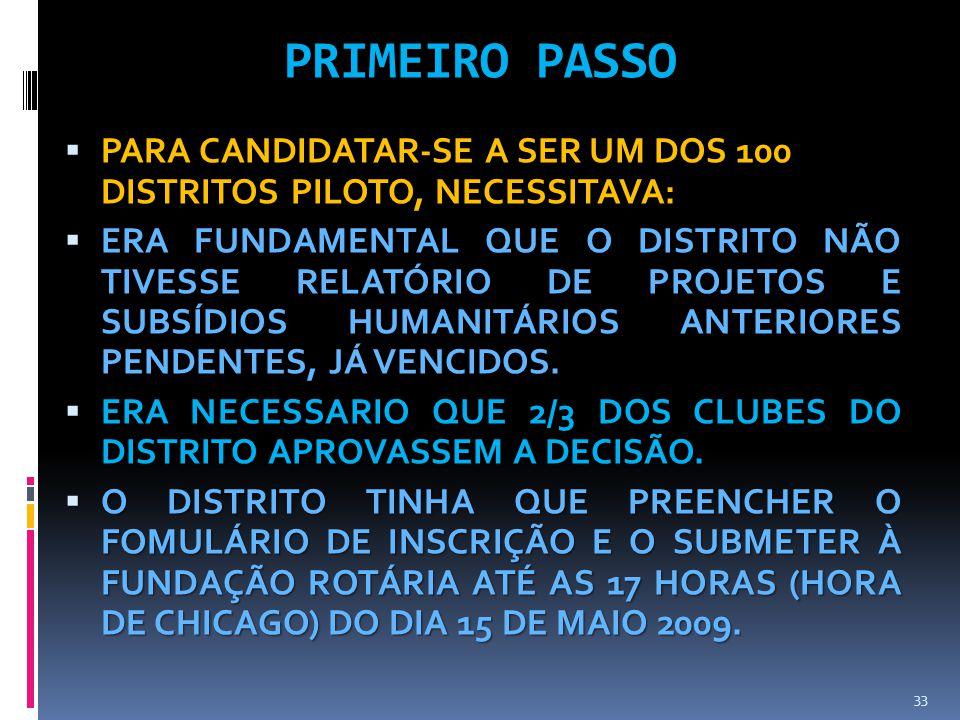 PRIMEIRO PASSO  PARA CANDIDATAR-SE A SER UM DOS 100 DISTRITOS PILOTO, NECESSITAVA:  ERA FUNDAMENTAL QUE O DISTRITO NÃO TIVESSE RELATÓRIO DE PROJETOS