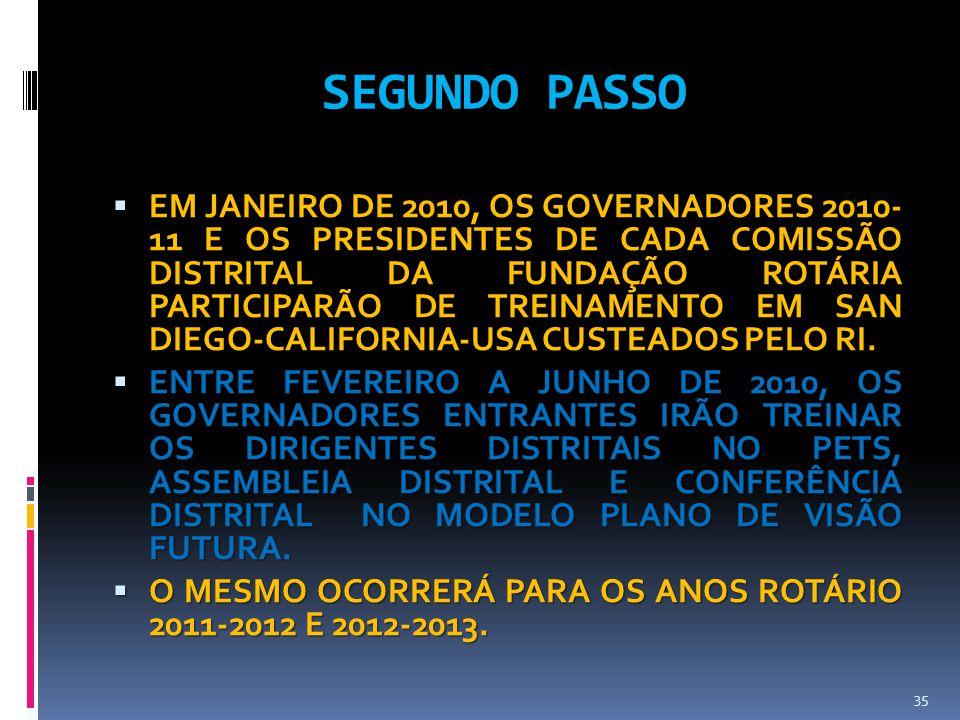 SEGUNDO PASSO  EM JANEIRO DE 2010, OS GOVERNADORES 2010- 11 E OS PRESIDENTES DE CADA COMISSÃO DISTRITAL DA FUNDAÇÃO ROTÁRIA PARTICIPARÃO DE TREINAMEN
