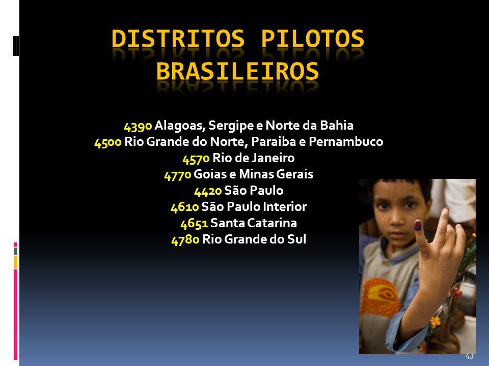 4390 Alagoas, Sergipe e Norte da Bahia 4500 Rio Grande do Norte, Paraiba e Pernambuco 4570 Rio de Janeiro 4770 Goias e Minas Gerais 4420 São Paulo 461