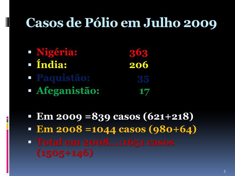  Certificados para empresas que contribuirem com a imunização de mais de 500 crianças;  Competições esportivas nas escolas;  Concurso de redação sobre os 4 países onde a poliomielite é endêmica;  Venda de camisetas e distintivos de lapela;  Maratonas/caminhadas;  Clube Universitário - Veja além da sua comunidade;  Mês solidário ( 1 real dos funcionários);  Adesivos para carros;  Bandeiras: Brasil/País endêmico ( 12 de outubro)...etc 16