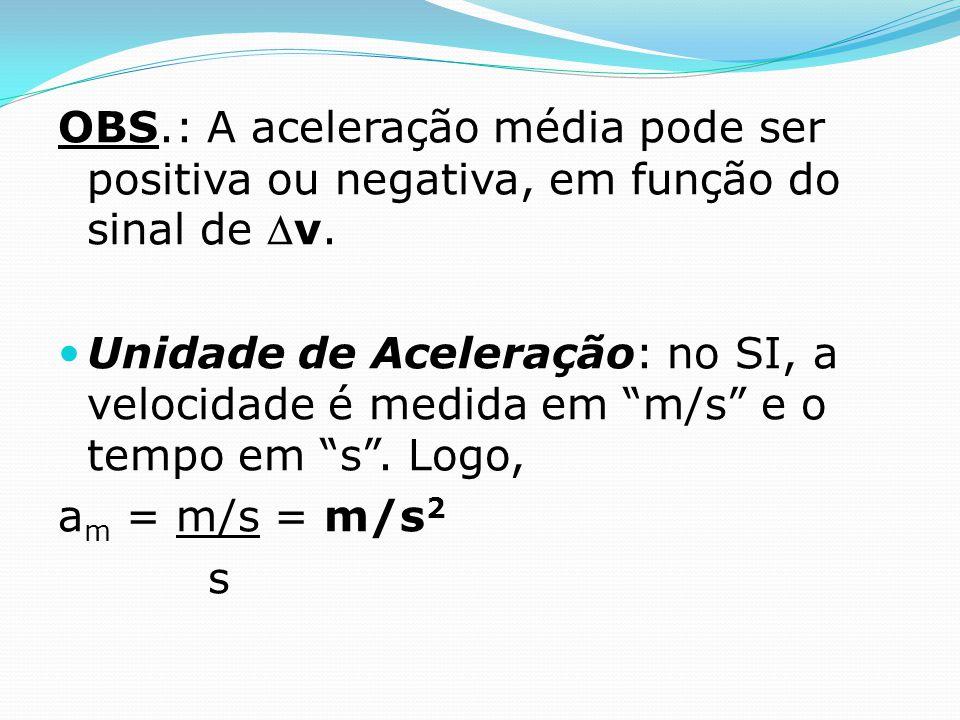 """OBS.: A aceleração média pode ser positiva ou negativa, em função do sinal de v. Unidade de Aceleração: no SI, a velocidade é medida em """"m/s"""" e o tem"""