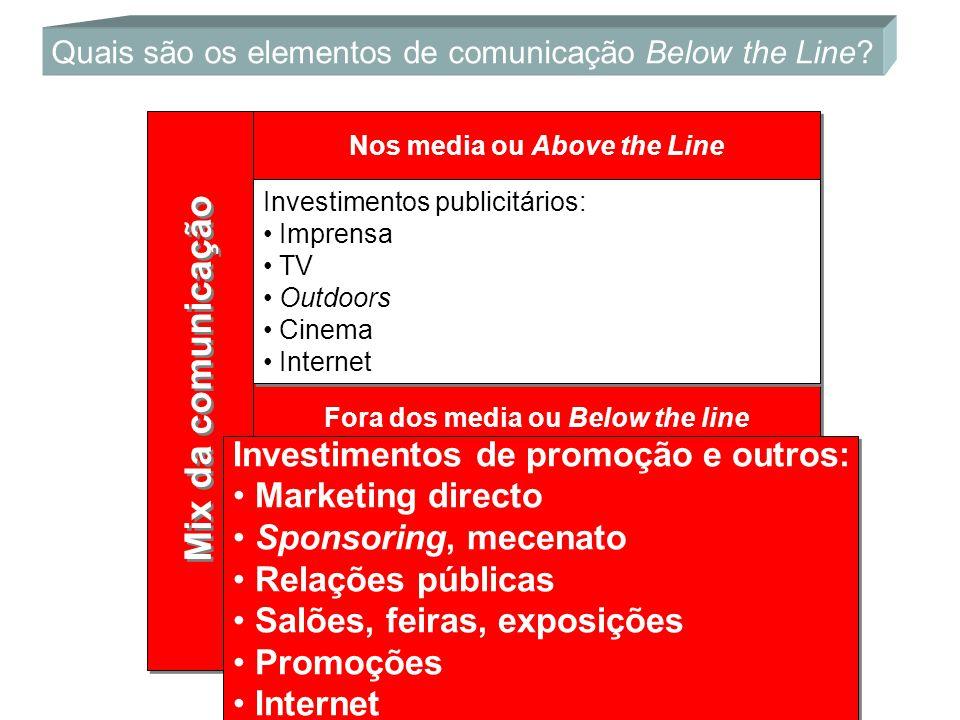 Quais são os elementos de comunicação Below the Line? Mix da comunicação Nos media ou Above the Line Fora dos media ou Below the line Investimentos pu