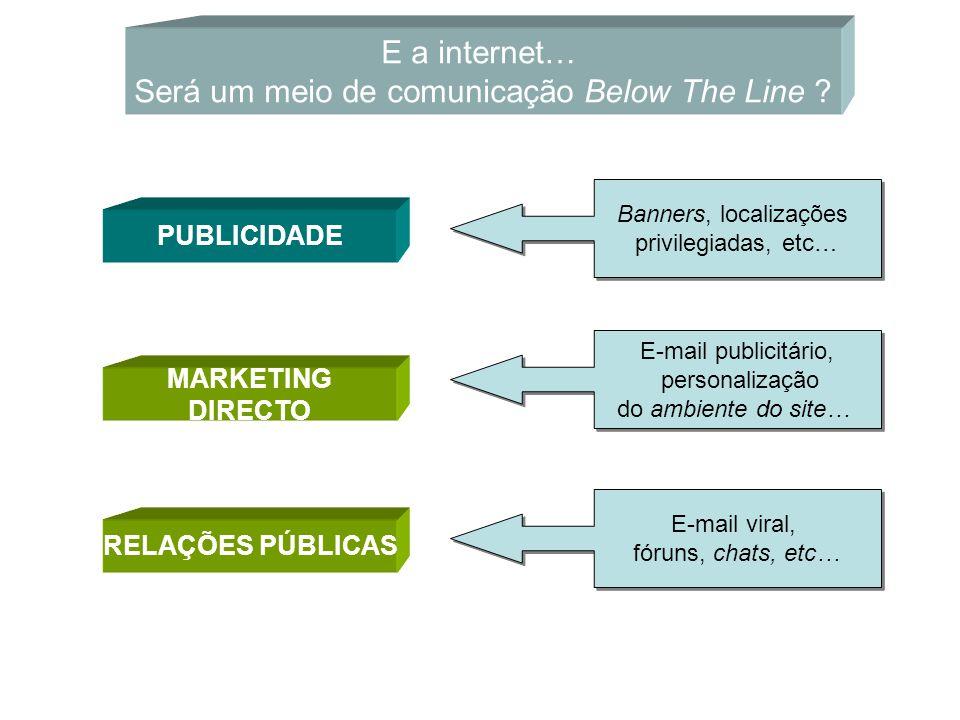 E a internet… Será um meio de comunicação Below The Line ? PUBLICIDADE MARKETING DIRECTO RELAÇÕES PÚBLICAS Banners, localizações privilegiadas, etc… B